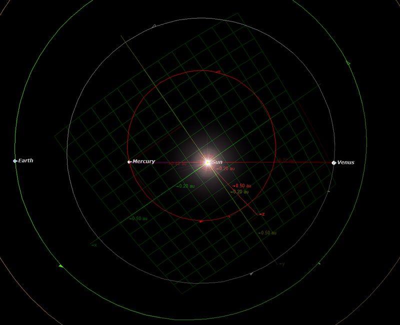 Mercury Conjunct Venus Transit
