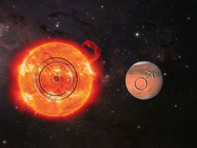 Sun-and-Mars