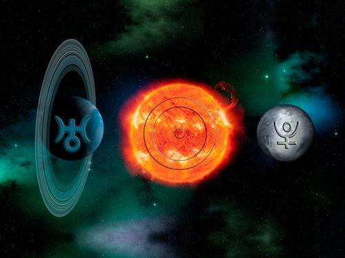 Uranus-Pluto-Sun