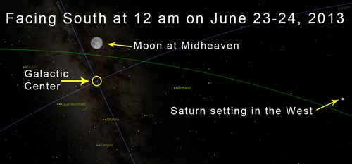 2013-6-23-Full-Moon-at-Galactic-Center