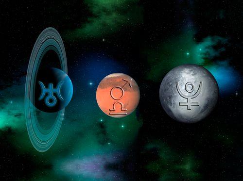 Uranus-Pluto-Mars