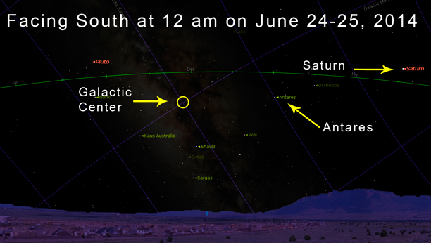 2014-6-24-at-Midnight-Galactic-Center