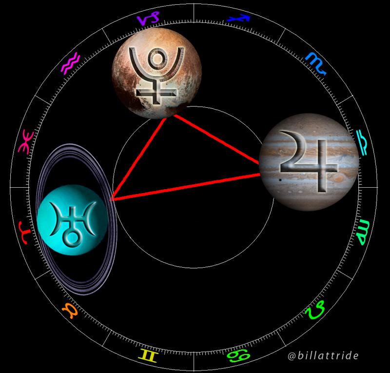 2017-T-Square-Jupiter-Uranus-Pluto