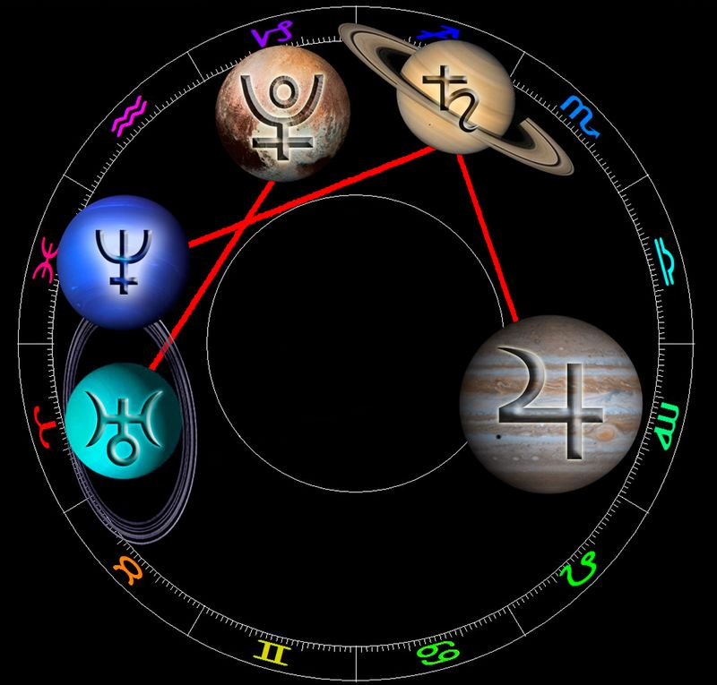 2016-Hierarchy-of-Planets